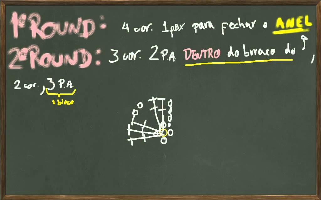 Crochê, Quadradinho da vovó (granny square) - lição em Creative Commons - Ônibus Hacker
