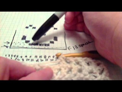 [Video] Understanding and Creating Filet Crochet