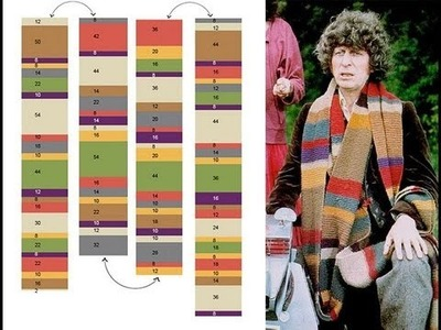 Doctor Who Scarf knitting Diary: Day 2