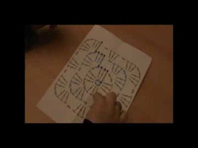 {Crochet} Comment lire un diagramme et crocheter un granny ?