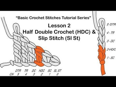 Learn How To Crochet~Lesson 2 of 6 of The