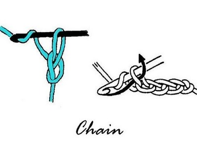 How To Crochet for Beginners #1: Chains