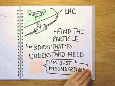 What is the Higgs boson? - Naked Science Scrapbook