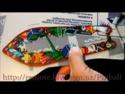 Pinball Plastics Protectors make your own demonstration