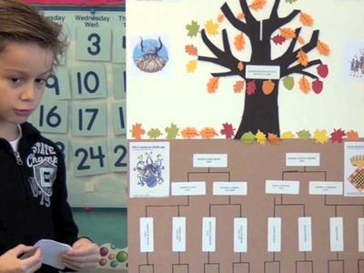 Family Tree Project Oct 29, 2012