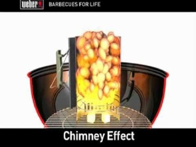 How to Light a BBQ using a Weber Chimney Starter