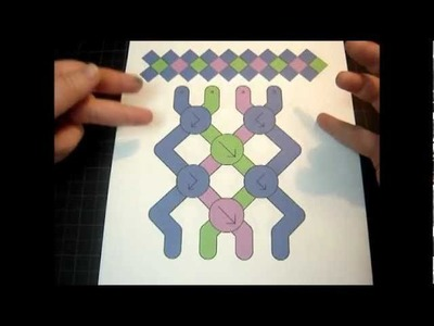♦ How To Read & Create Friendship Bracelet Patterns (Friendship-Bracelets.Net)
