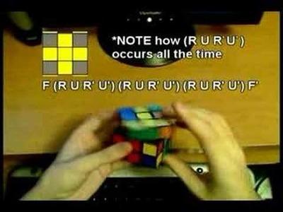 Rubik's Cube: 2 Look OLL