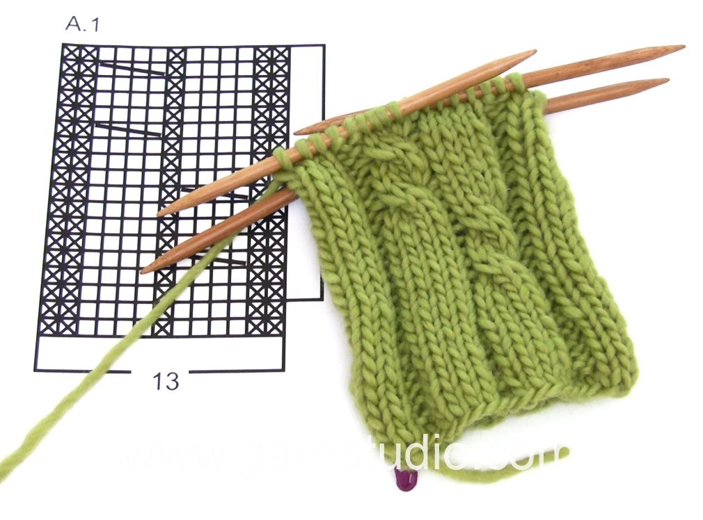 DROPS Knitting Tutorial: How to work cables in mittens