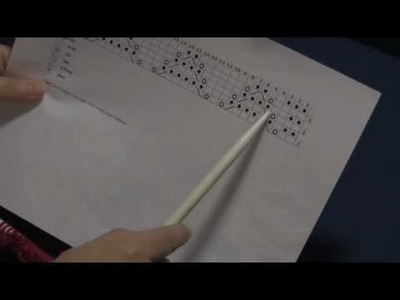 How to Read a Lace Knitting Chart, Part 2
