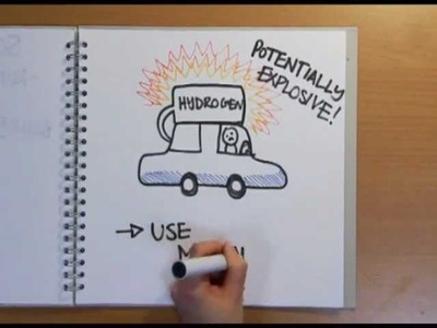 How does a fuel cell work? - Naked Science Scrapbook