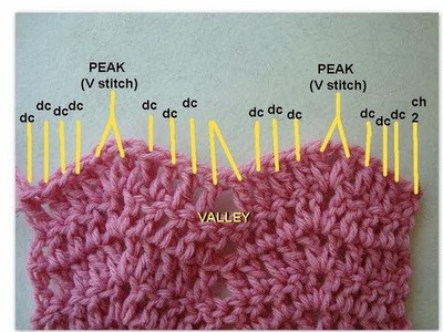 How to crochet THE RIPPLE STITCH