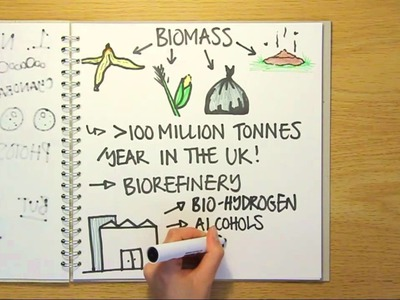 How do we use Microbes to make Biohydrogen? - Naked Science Scrapbook