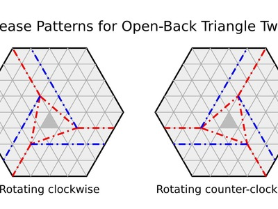 Origami Tessellation Basics: Open-Back Triangle Twist