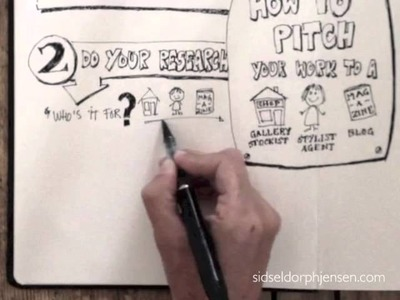 How to Pitch Your Ideas, Craft or Art