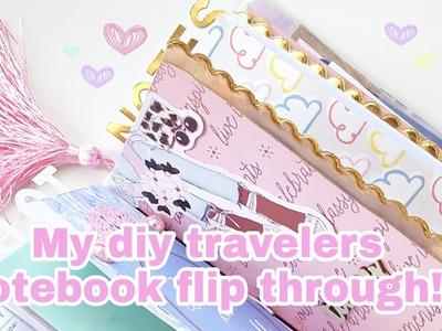 My diy travelers notebook flip through | Planning With Eli