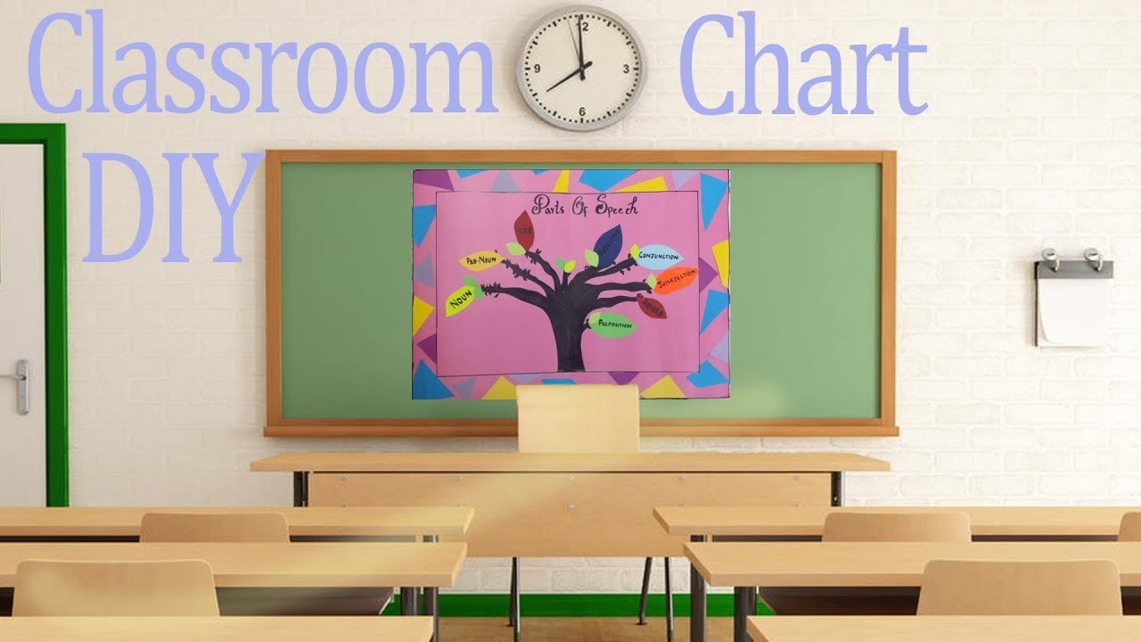 How to make a bulletin chart for Classroom  DIY 