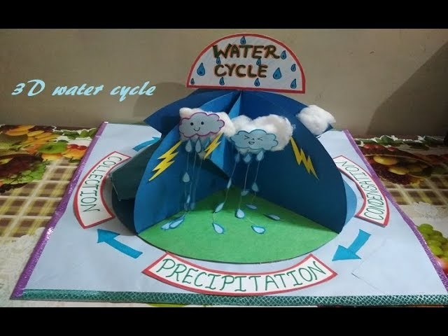 Free Water Cycle Crafts