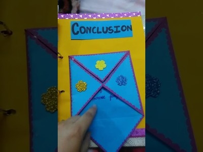 Economics project creativity on topic make in India of class 12th