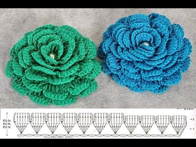 Crochet Flowers - (For Hats, Beginners, Headbands, Tutorial) - Free Crochet Patterns Part 4