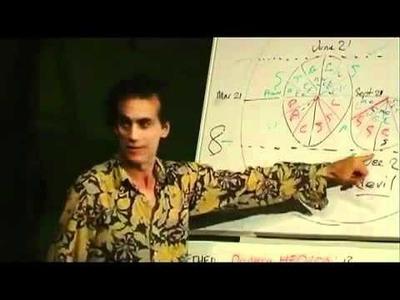 Santos Bonacci: Astrotheology in the Bible Pt. 3.10