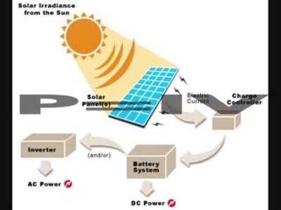 Solar Photovoltaic Cells Part 1