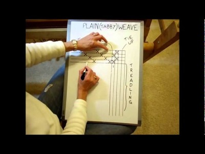 How to Weave on a Loom - Video 9 - Threading the heddles on a loom Part 1