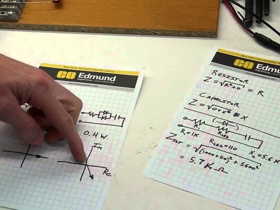 Tutorial: Electrical impedance made easy - Part 2