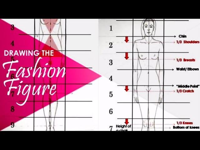 Basic Standing Figure Tutorial: Fashion Design Illustration for beginners