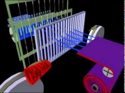 Type of Weft Insertions in weaving loom