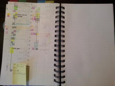 DIY Planner.Bullet Journal in a notebook (Part 1) - November 2015 Set up