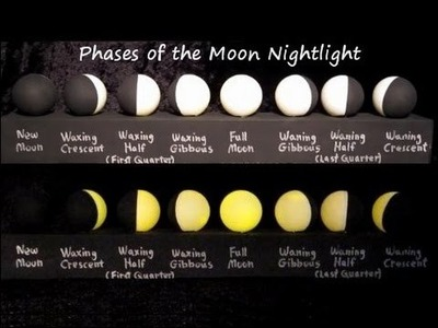Learning The Moon Phases | DIY Night Light | Science Project For Kids | Lunar Phases Model
