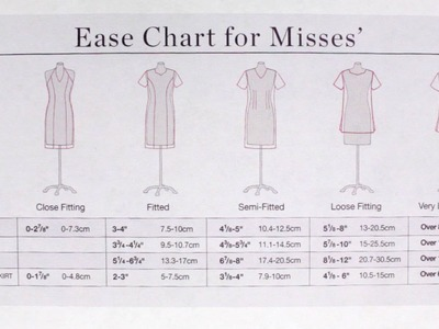 Functional and Design Ease for Sewing