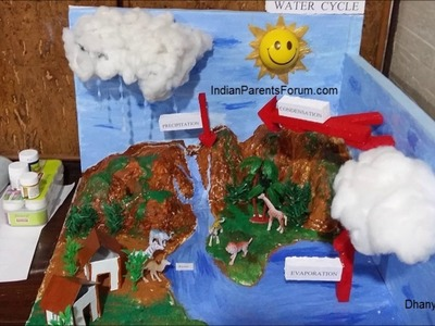 Model on Water Cycle for School Projects Kids:How to make Model on Water Cycle :Working Model