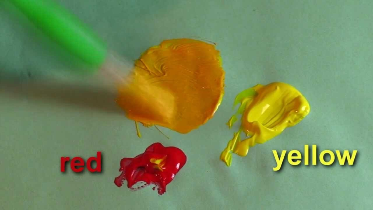 Simple Color Mixing  For Children  ( Mixing Colours in English)  Speak English, Learn English,