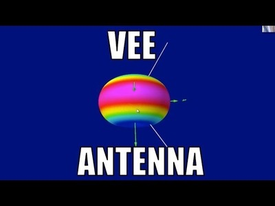 Simple Vee Antenna for FPV and RC. RCHacker #61