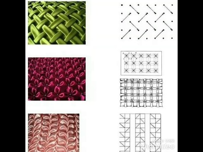 Canadian smocking effects patterns and graphs