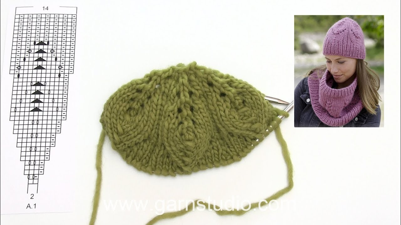 How to knit lace pattern for the hat in DROPS 182-27