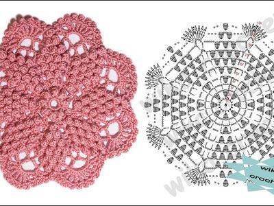 How to crochet rose doily with popcorn stitch Wika crochet